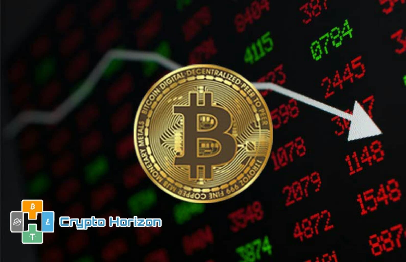 مؤشر Bitcoin الكلاسيكي (BTC)